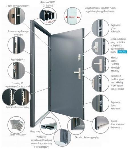 drzwi optimum przekrój