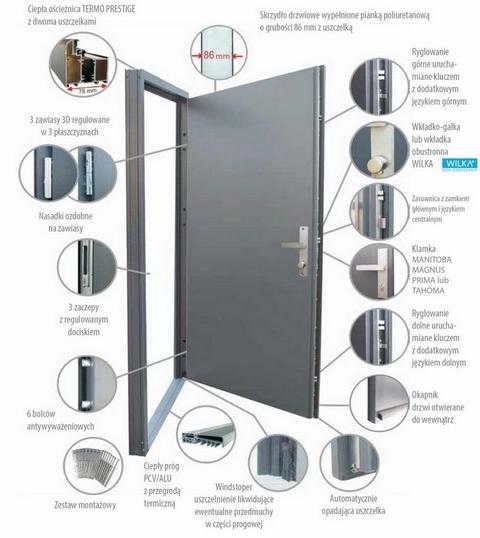 drzwi prestige przekrój