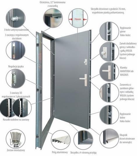 drzwi optimumprzekrój